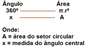 como calcular a area do setor circular